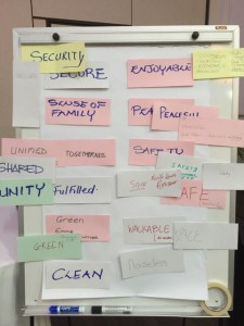 "Stickies show residents' priorities for a ""livable neighbourhood."" (My photo)"